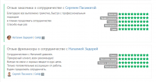 Оптимизировать загрузку сайта на WP