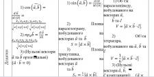 Редактирование, форматирование, перенабор формул