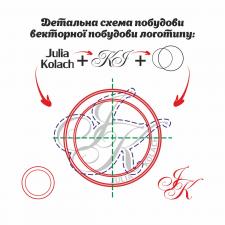 Створення та детальньний вектор. лого (м.Ужгород)