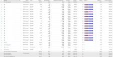 РК GoogleAds  для компании «Строительное оборудова