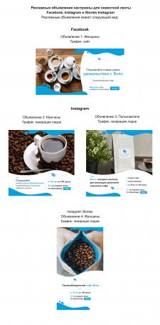 Таргетинг для магазина кофе в FB и Instagram