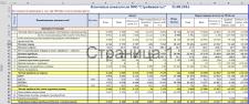 Оценка деятельности предприятия / организации