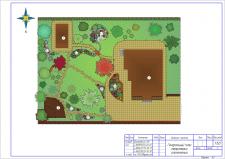 Генеральный план проекта озеленения