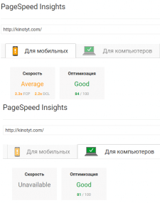 Оптимизировал сайт по #PageSpeed в #google