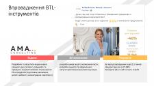 Впровадження BTL-інструментів
