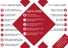 Буклет-памятка донору крови. Сторона 2