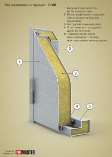 Дверь стальная, модель EI-60. Разрез