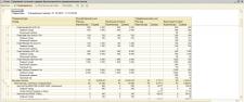 1С 8 УТП Сравнение остатков в бух и упр учетах