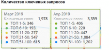 Автоклавы - Производство и продажа бытовых автокла