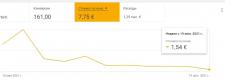 Увеличение установок плагина для WordPress