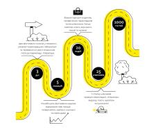 Инфографика для фестиваля