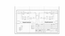 Функциональная схема ЦСП радиореллейной линии