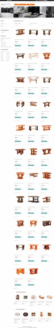 Наполнение ИМ мебели