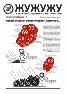 Создание инфографики для студенческого издания