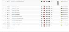 Перенести контент з html сторінок в joomla