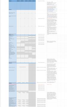Полная миграция в CRM Bitrix24 + Email-маркетинг.