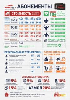 Инфографика для фитнес-центра