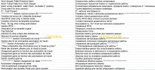 Перевод с анл./франц. на русский для IT 3 часть