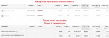 Редуктора в Киеве - аудит и настройка Adwords