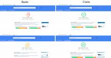 Оптимизация сайта mega-service.pro
