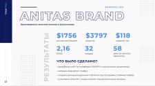 ANITAS BRAND