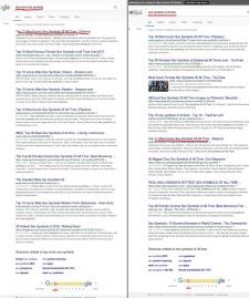 Iconic Sex Symbols - 2 сраница в выдаче Google