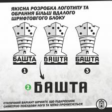 Розробка лого та підбір шрифт. блоку