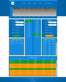 Програмування інтерфейсу біржі