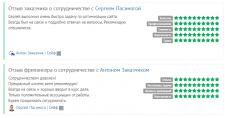 Оптимизация скорости сайта на Wordpress (WooCommer