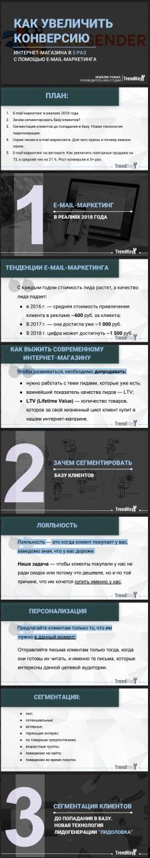 Презентация для вебинара