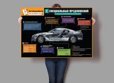 Дизай рекламного плаката