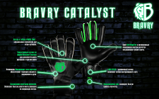 Bravry Catalyst
