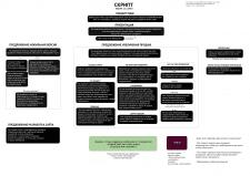 Скипт ІТ послуг