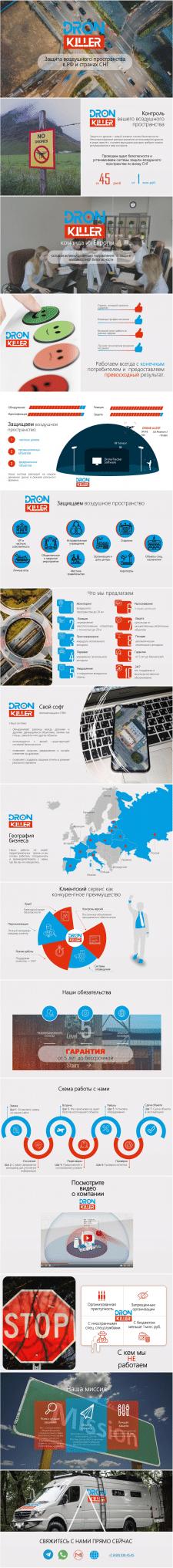 Разработка презентации (DronKiller)