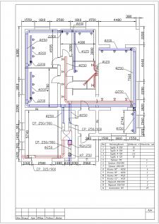 План ОВ для одноповерхового будинку