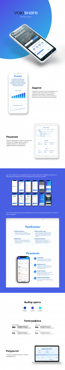 Дизайн сайта для стартапа VojoShare