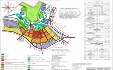 Планування міст