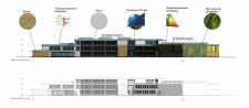 Эскизный проект школы