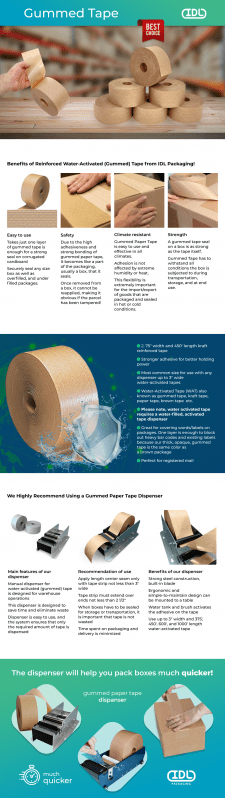 Gummed Tape | A+ content for Amazon