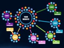 Размещение ссылок для продвижения сайтов с 2012 г