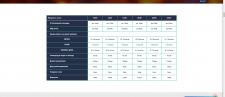 Создание таблиц (html/css)