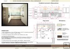 Проект кухонного оборудования для кухни 8м2