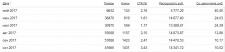 Оптимизация цены клика Яндекс.Директ