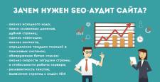 SEO - Аудит сайта