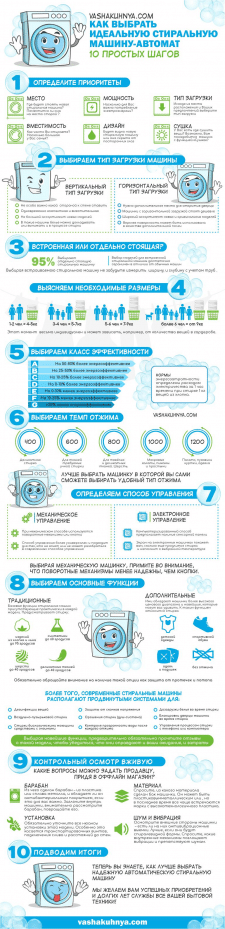 Инфографика на сайт