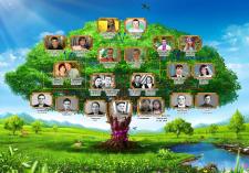 Генеологическое дерево