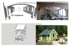 Схемы и Чертежи в 3D