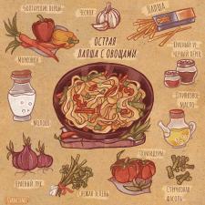 Иллюстрация Рецепта