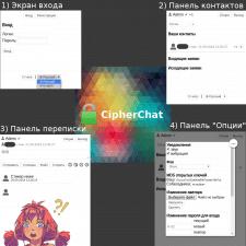CipherChat