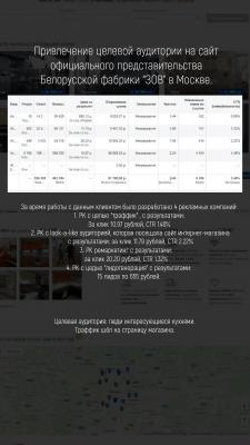 """Привлечение ЦА в магазин """"ЗОВ"""""""